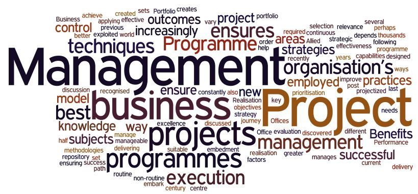 Project Management Keywords